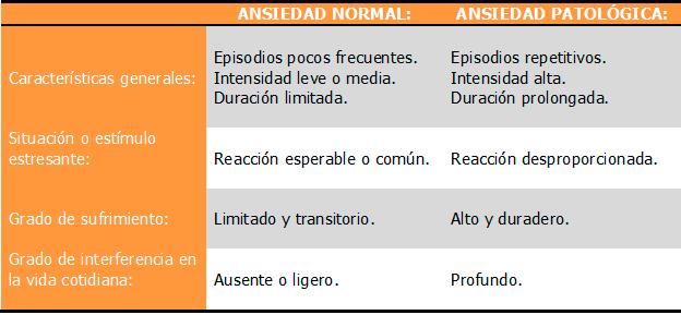 Tratamiento de la ansiedad Valencia con hipnoterapia